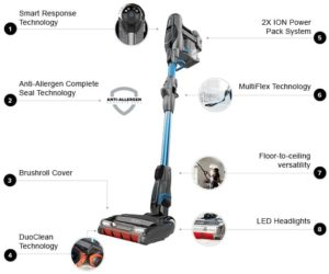 Shark Ionflex 2x Duoclean Vacuum Cleaner Detailed Review