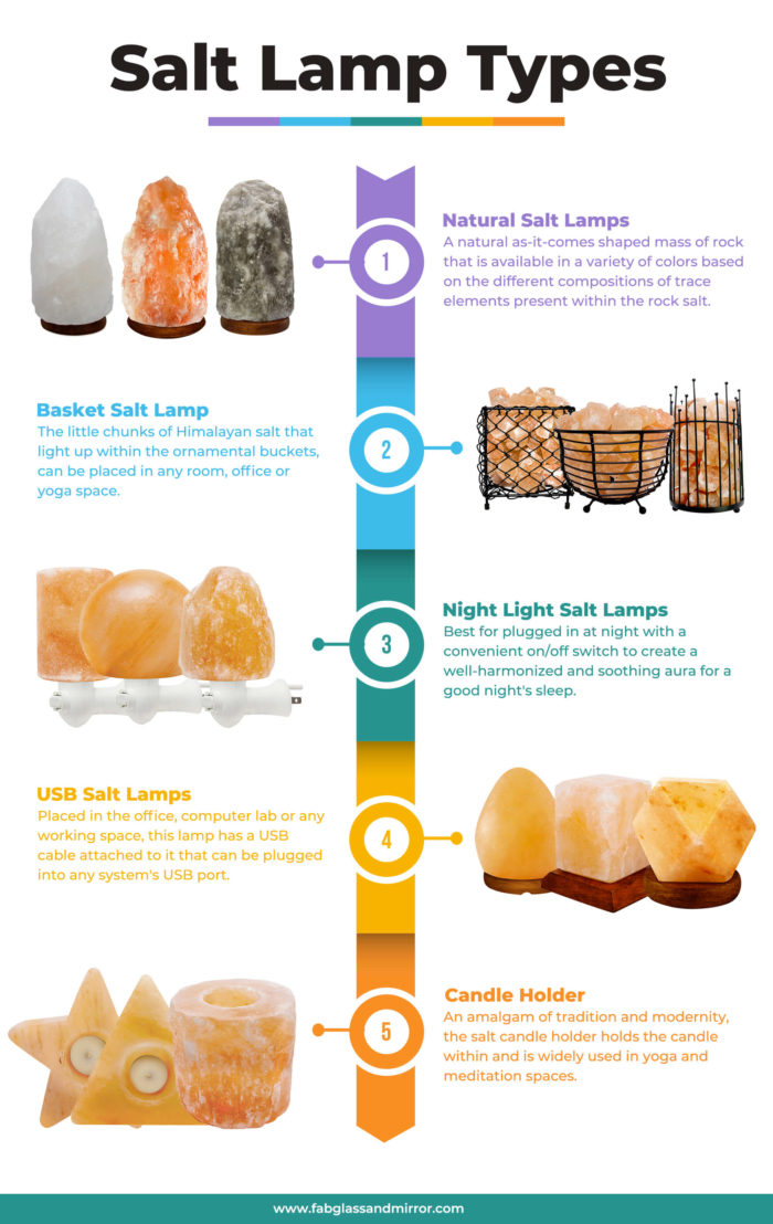 salt lamp types